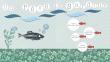 Un rêve de sardine   Albou-Tabart, Sylvie